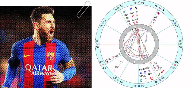 Wiki Lionel Messi birth chart horoscope forecast