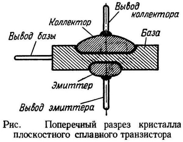 сверла р6м5