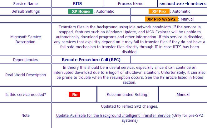 Windows XP Texpert: Background Intelligent Transfer ...