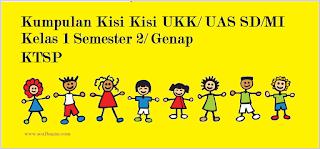 Download dan dapatkan Kisi Kisi UKK/ UAS Kelas 1 SD/ MI Semester 2/ Genap tahun 2017