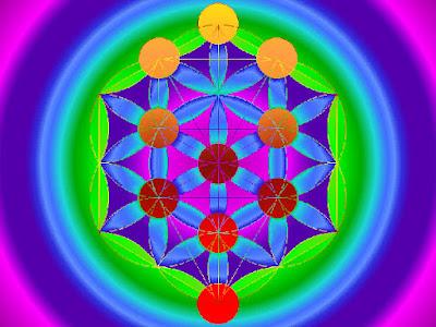 Pohon Kehidupan, Simbol Geometri Suci