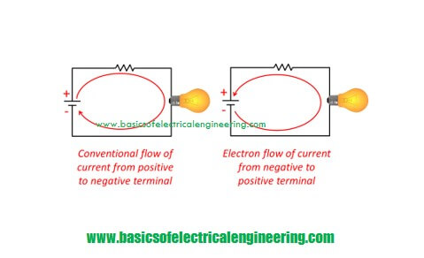 basics-of-conventional-current-flow-and-electron-current-flow