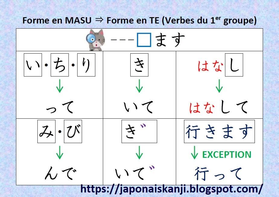 Japonais Kanji Ɨ¥æœ¬èªž Ƽ¢å— Verbes A La Forme En Te 1er Groupe Fiche De Resume