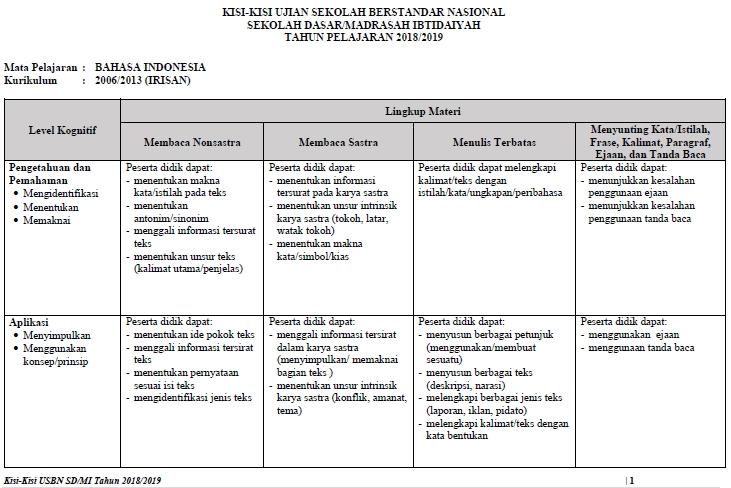 Website Pendidikan Terpadu