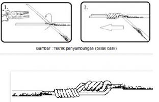 Cara Mudah Menyambung Kabel Yang Benar Dan Jenisnya