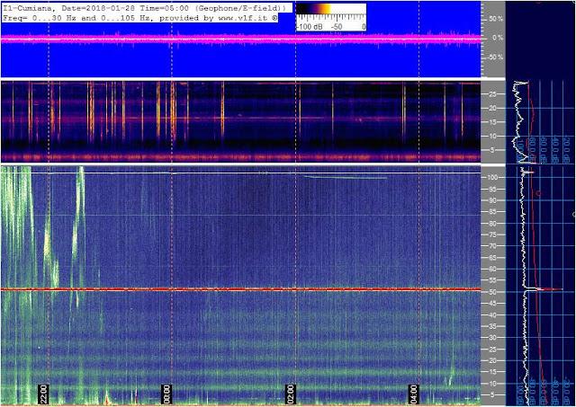 Schrödinger's Öther Cat -  Update for 1-28-18: It's All Happening Last-geomar-1-28-18