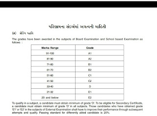 SSC RESULT ANALISIS BOOKLET 2019 DOWANLOAD,2019 GSEB 10th Result date, 2019 GSEB 10th Results, 2019 GSEB Result, 2019 Gujarat 10th Results, 2019 Gujarat Result, Class 10th Result 2019, Exam Results, GSEB, GSEB 10th Result 2019, GSEB 10th Result announcement, GSEB 10th Results 2019, GSEB Board Exam Result 2019, GSEB Board Result 2019, GSEB Board Results 2019, GSEB Result 2019, GSEB SSC 10th Result 2019, GSEB SSC Result 2019, gujarat, Gujarat 10th Result 2019, Gujarat 10th Results 2019, Gujarat Board 10th Result 2019, Gujarat Board Result 2019, gujarat result 2019, Gujarat Secondary and Higher Secondary Education Board, Gujarat SSC 10th Result 2019, Gujarat SSC Result 2019, www.gseb.org