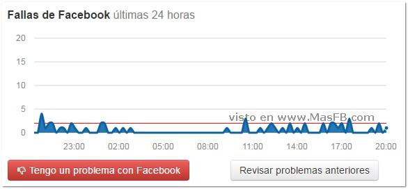 Problemas con Facebook, lentitud, fotos, videos - MasFB
