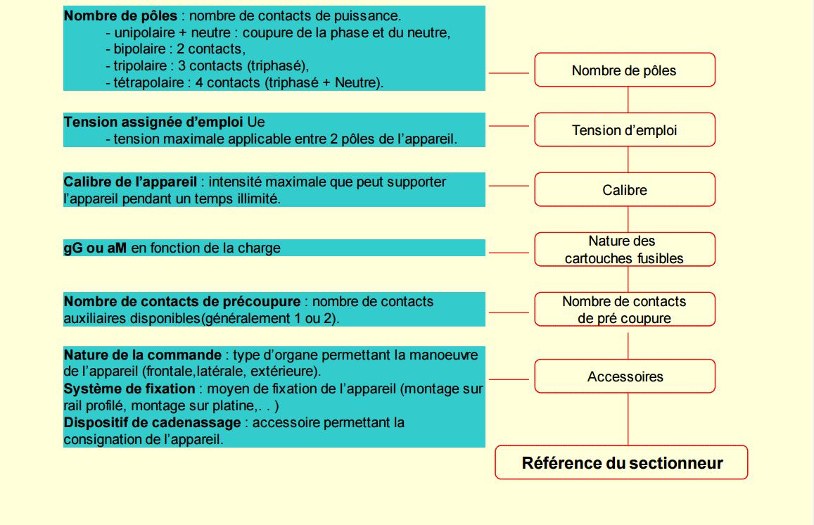 100 Cadenas De Consignation Consignation Archives Esm