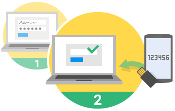 How to use Google 2 Factor Authentication without Phone