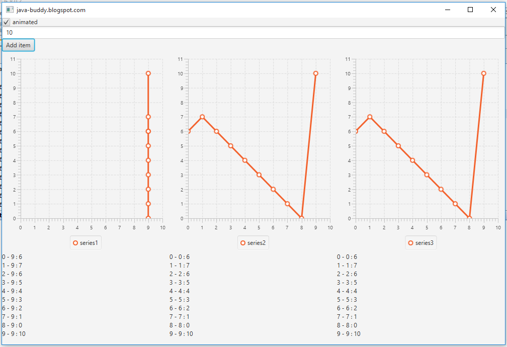 Java-Buddy: Add data to JavaFX LineChart, and shift out the