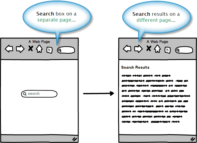 Two related web pages mockup.