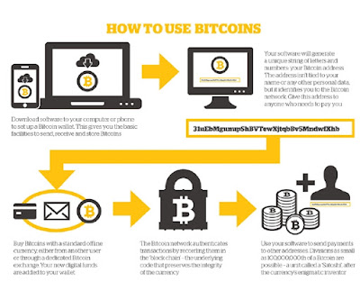 earn from bitcoin