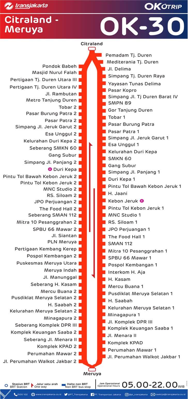 peta rute transjakarta citraland meruya