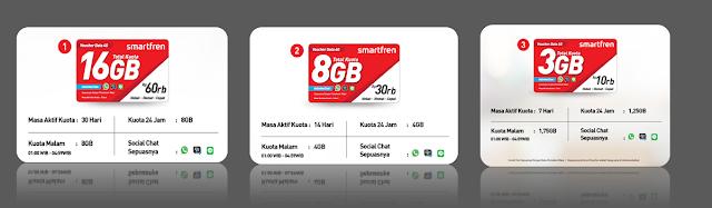 cara isi ulang voucher internet smartfren  4G lte
