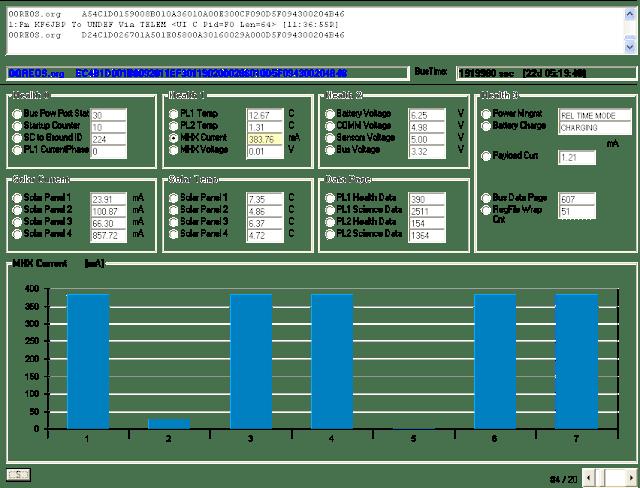 O/OREOS Telemetry decoder
