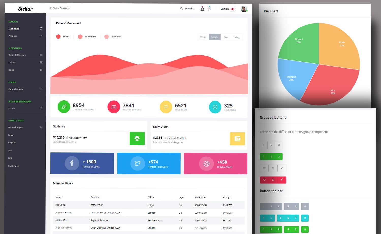 Download 5 Template Admin dashboard Bootstrap 4 gratis