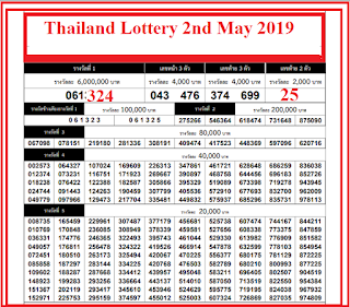 lottery-2nd-may-2019