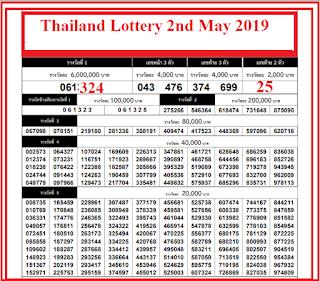 lottery-2nd-may-2019