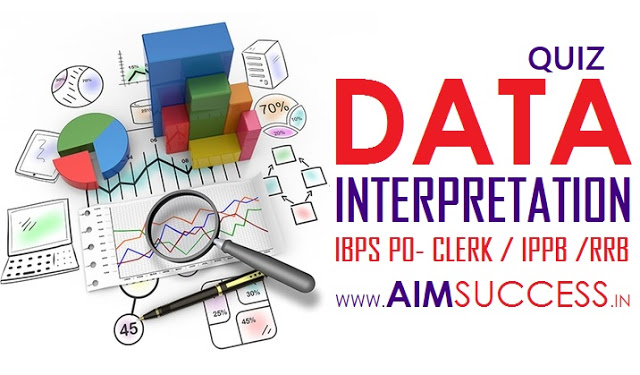 Data Interpretation for IBPS Clerk/SO