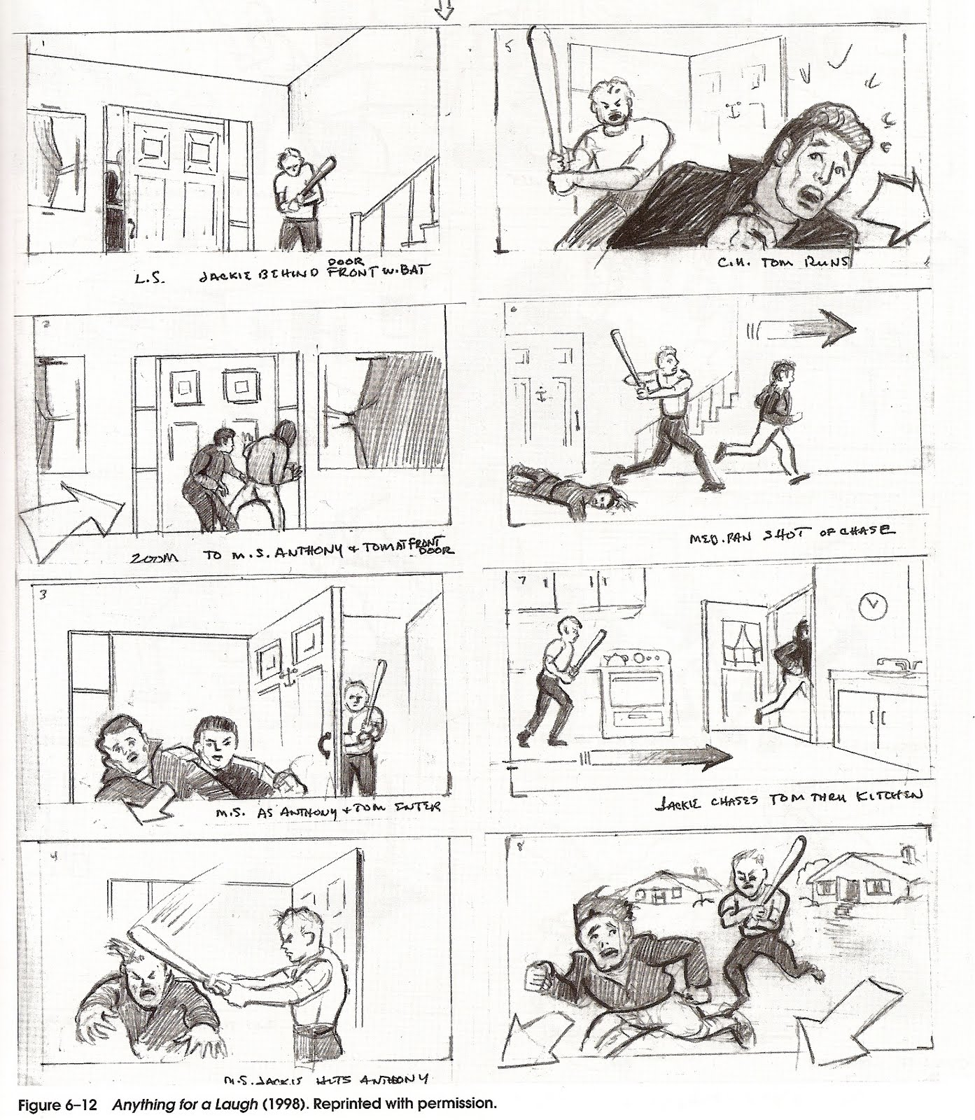 The Pop-Culture Worshipper: The Art of The Storyboard