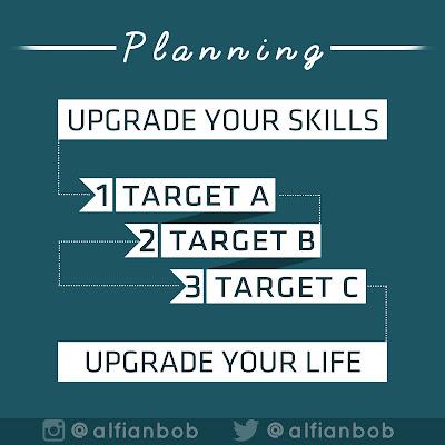 Alfian Bob - Plan