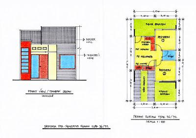 Desain Rumah Kecil Type 36/72