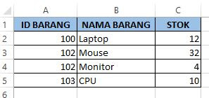 Cara Import Data Ms. Excel ke Datagridview