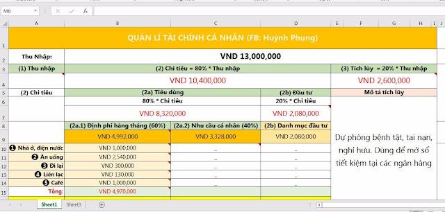 Quản lí tài chính cá nhân Huỳnh Phụng
