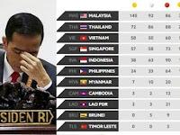 Hanya Di Era Jokowi, Indonesia Catat Rekor Terburuk Sepanjang Sejarah SEA Games