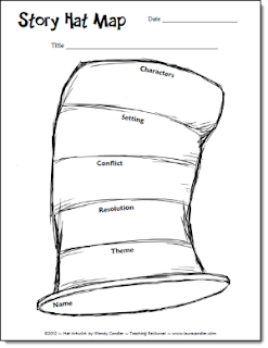 Story Hat Map - the perfect graphic organizer to use on March 2nd, a day when many classrooms celebrate Read Across America and Dr. Seuss's birthday.