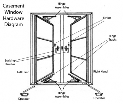rochester passive house: the tilt and turn window power window wiring diagram honda civic