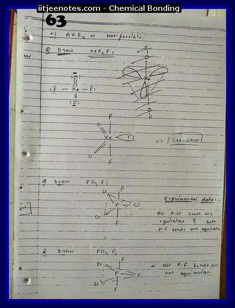 Chemical-Bonding Notes cbse15
