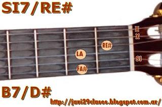 acorde guitarra chord (SI7 con bajo en RE#)