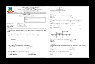 Kumpulan Soal Ulangan Harian Matematika Kelas 4 Semester 2 Tahun Pelajaran 2015-2016