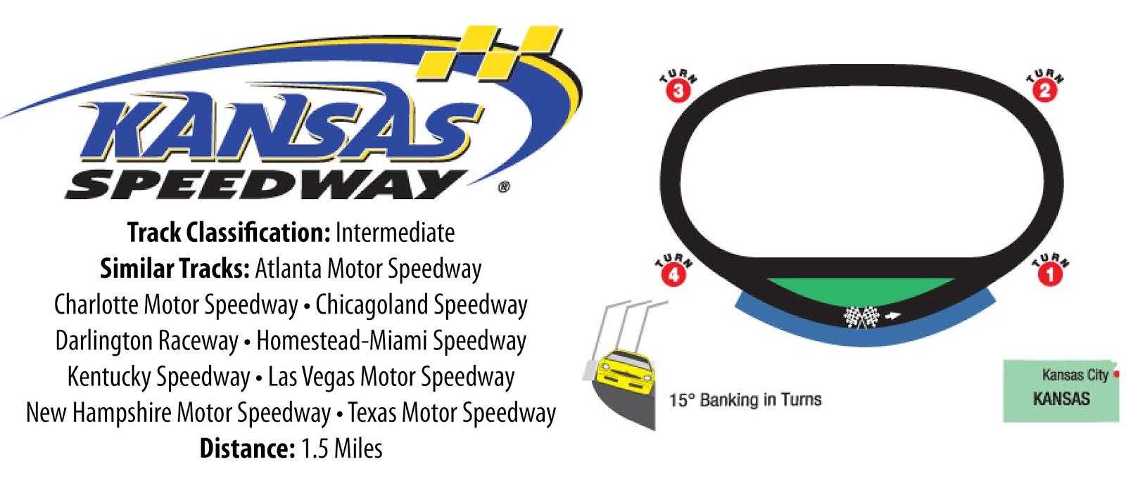 Texas motor speedway track facts for Las vegas motor speedway rental