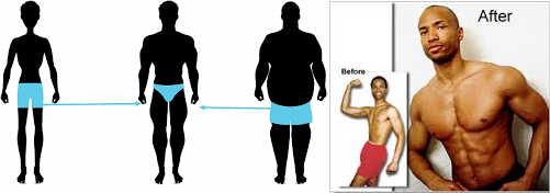 A Very Simple Program Anybody Can Follow To Gain Mass for Bodybuilding