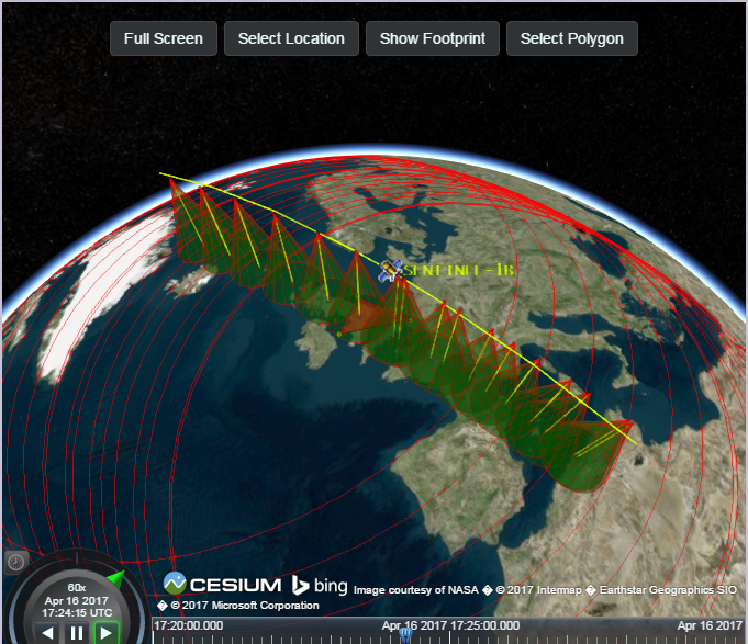 Orbital Predictor for Earth Observation - Design and Features