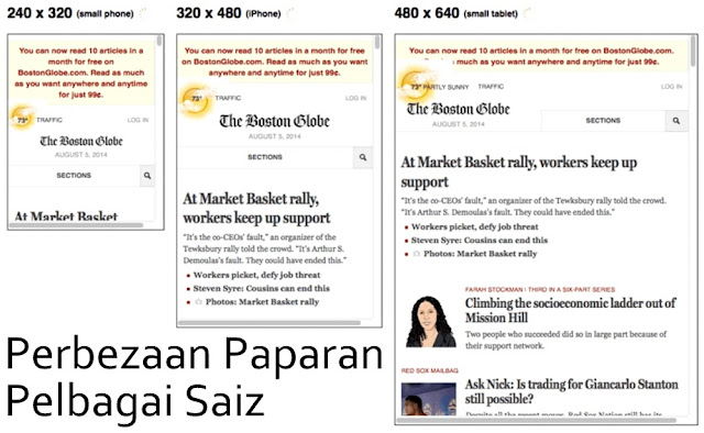 Panduan Blog Mesra SEO Google Versi Mobile