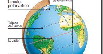 Geografia Globo Terraqueo Y Sus Partes