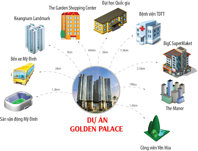 thi-truong-nha-dat-chung-cu-golden-place-me-tri-6