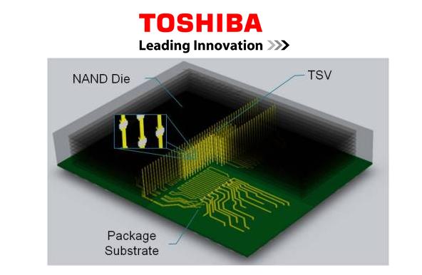 Converge! Network Digest: Toshiba Develops 16-die Stacked
