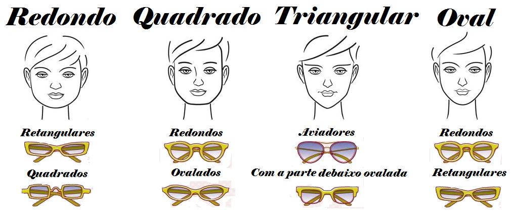 Conto De Falhas: Quê óculos Combina Com Meu Rosto?