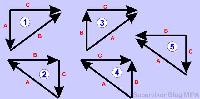 ara mudah menentukan vektor resultan atau penjumlahan vektor dengan menggunakan metode segitiga dilengkapi dengan contoh soal dan pembahasannya