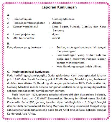 Berikut ini ialah bahan Bahasa Indonesia Kelas V SD mengenai cara Menulis Laporan Menulis Laporan Kunjungan