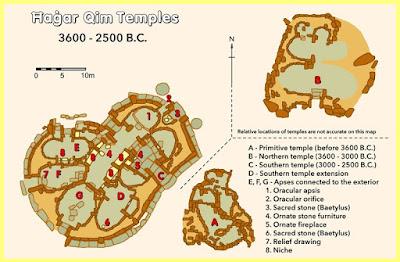 Distribución de los Templos de Hagar Qim