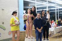 Torneo social del Club Natación Barakaldo