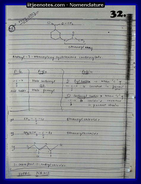 Nomenclature Notes images5