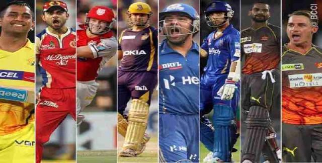 Highest Wickets Taker in IPL