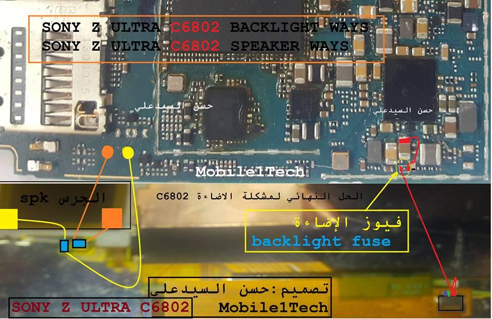 Sony Z Ultra Backlight N Spearker Way